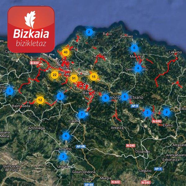 bizkaia en bicicleta imagen web